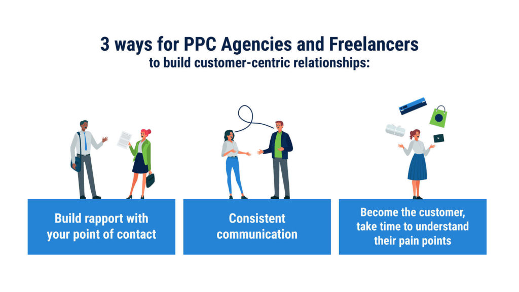 3 reasons that PPC Agencies and Marketers can stay ahead of the game