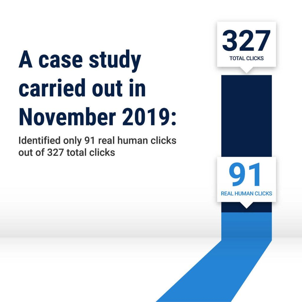 a case study chart showing click fraud compared to real humans this is why click fraud prevention is important
