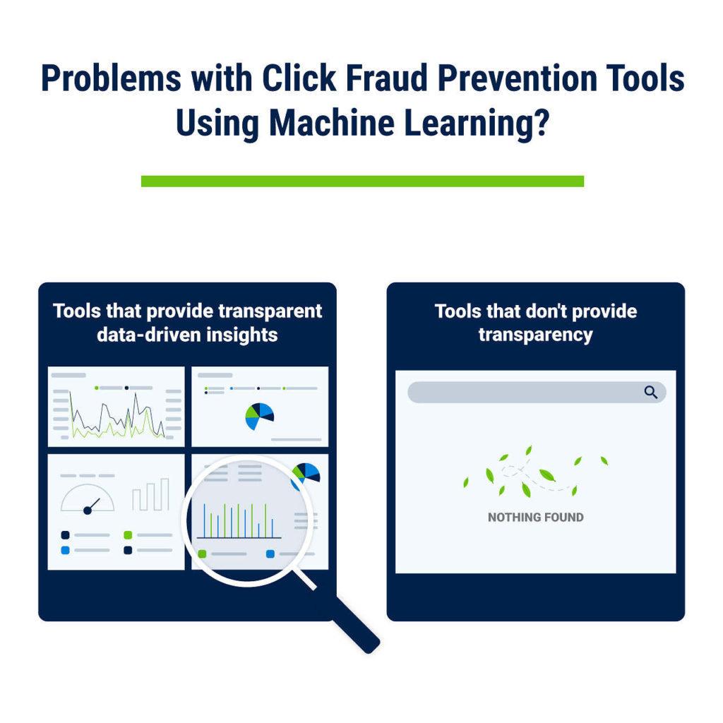 problems click fraud prevention