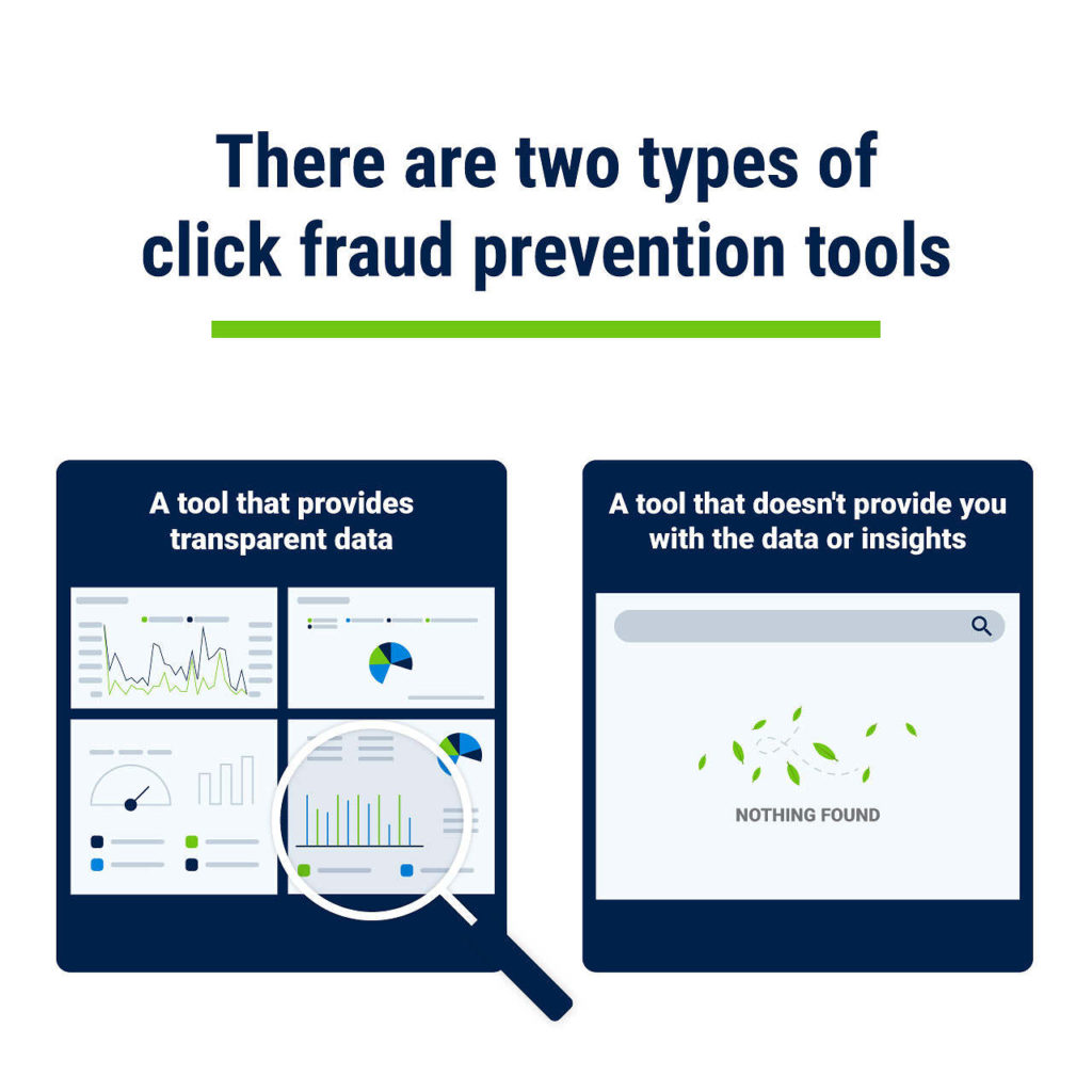 The two types of click fraud prevention tools