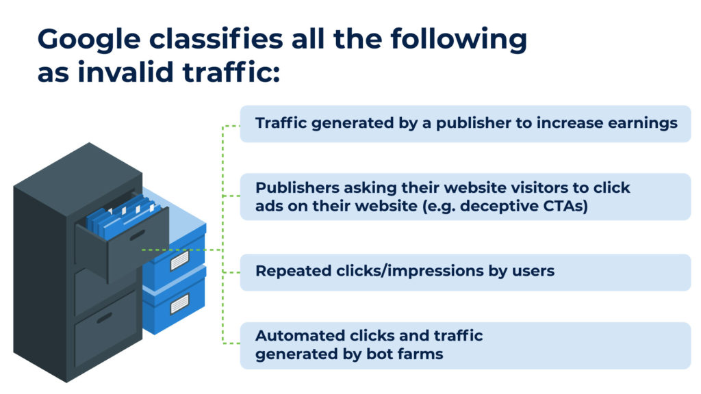 Google classifies all the following as invalid traffic