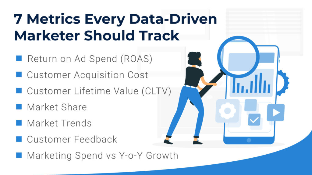 The 7 metrics every marketer should track