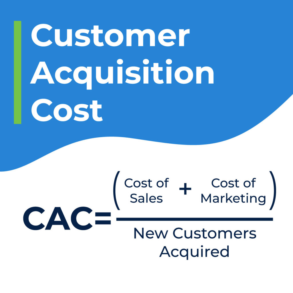 customer acquisition cost for calculating marketing ROI