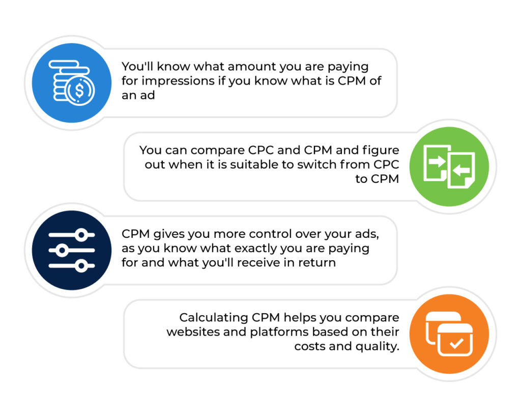 Benefits of CPM