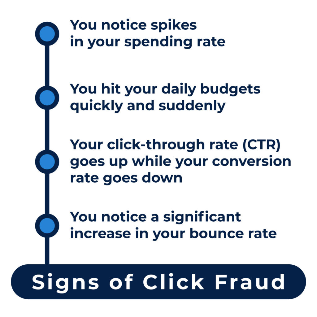 signs of click fraud