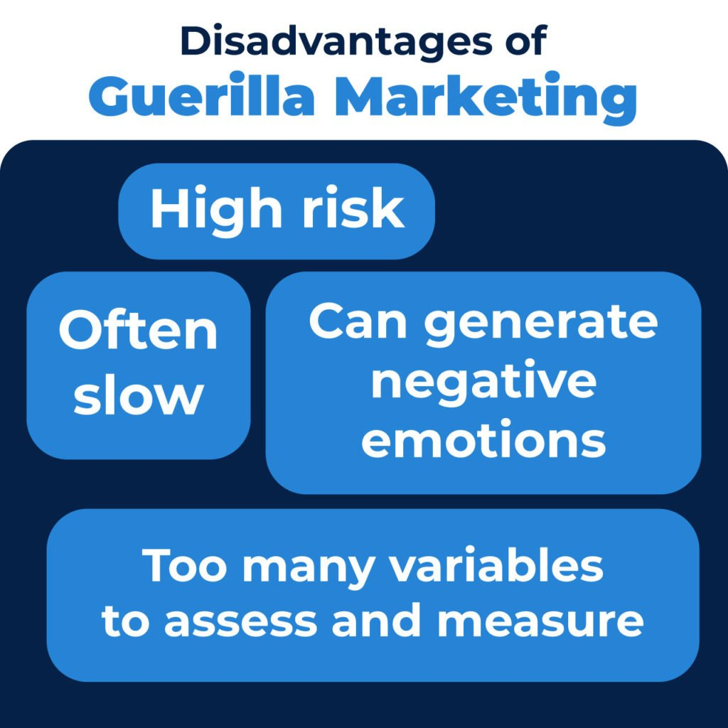 disadvantages of guerilla marketing