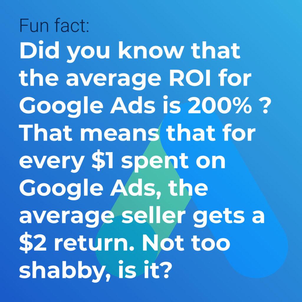 average ROI Google Ads