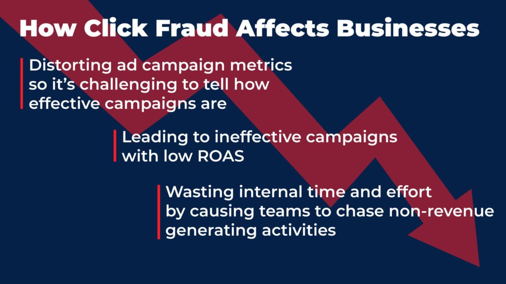 click fraud effects