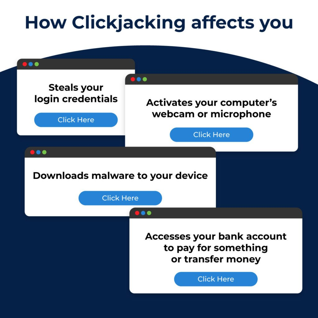 how clickjacking affects you