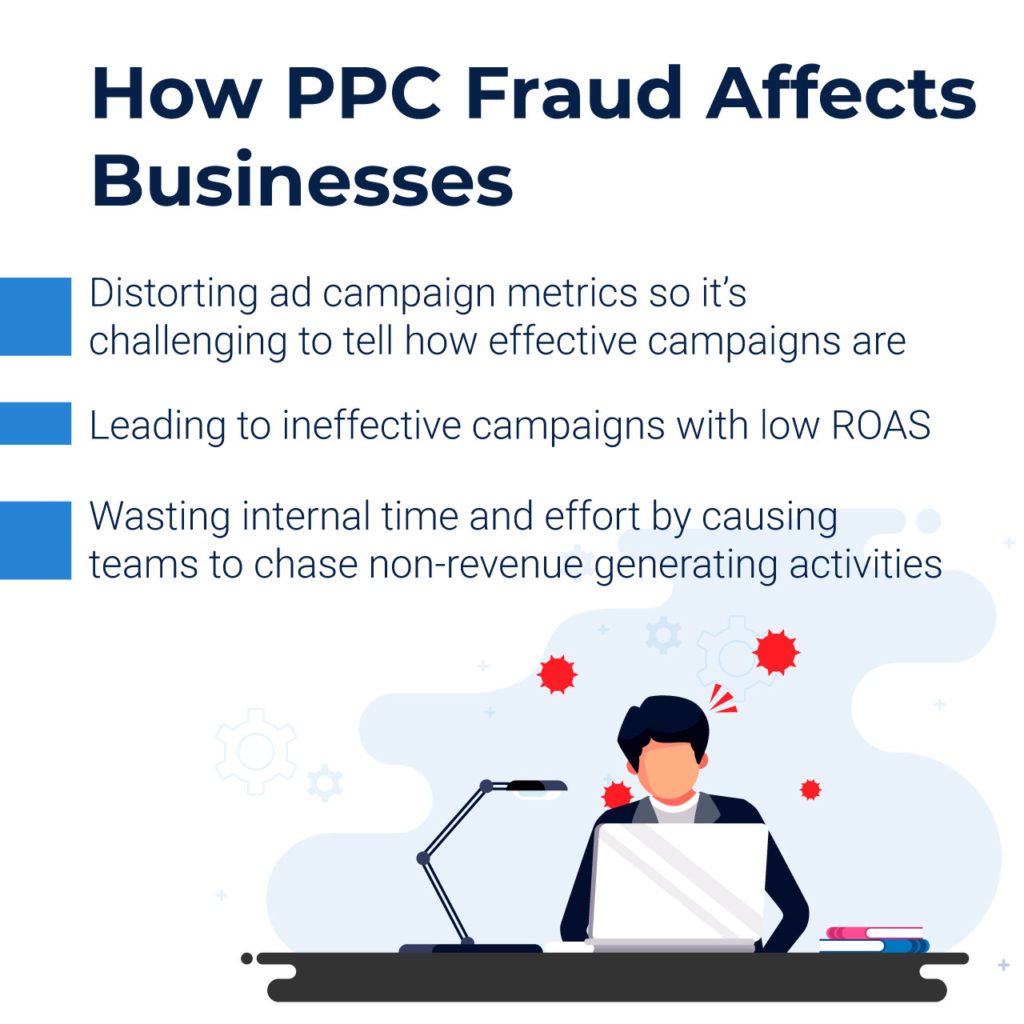 how PPC fraud affects businesses