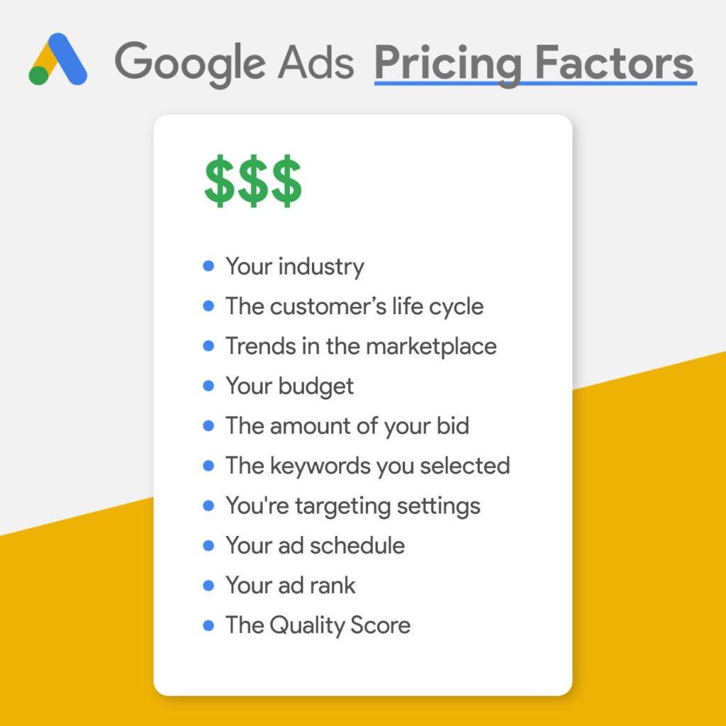Google Ads Pricing Factors