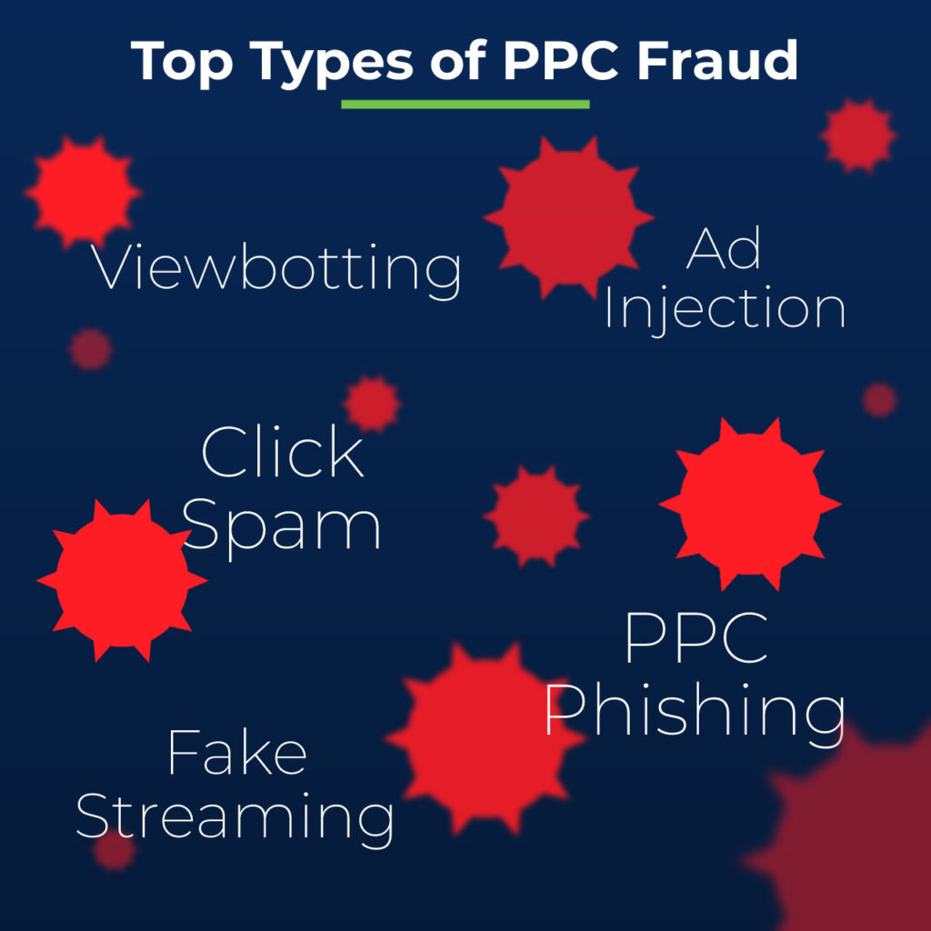 types of PPC fraud