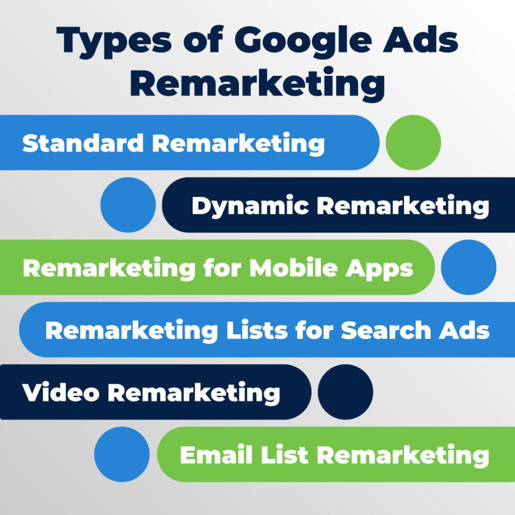 Types of search targeting campaigns