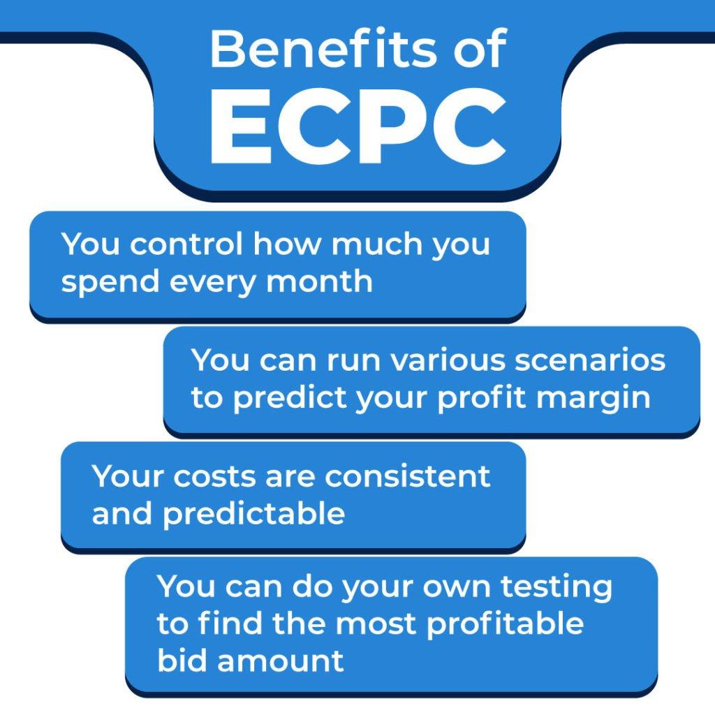 Benefits of Enhanced Cost per Click