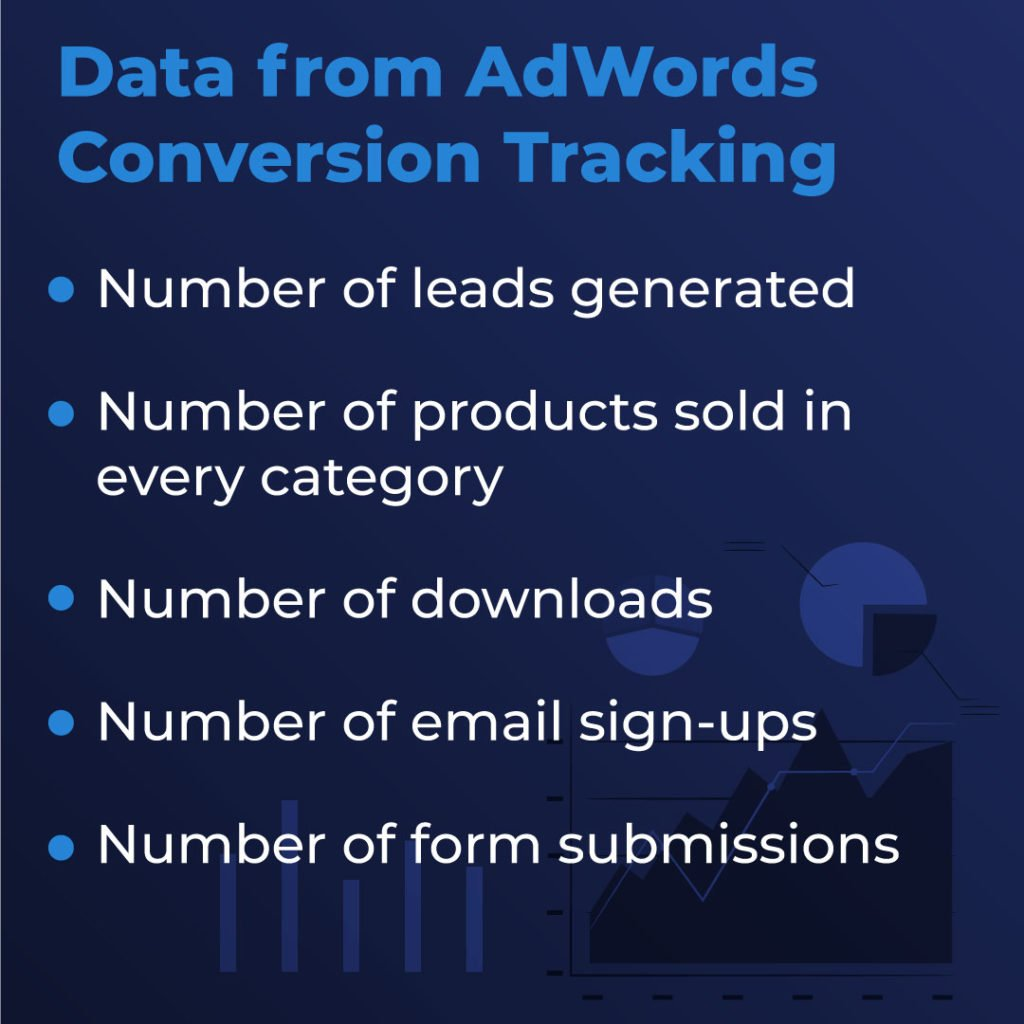 data-from-adwords-conversion-tracking