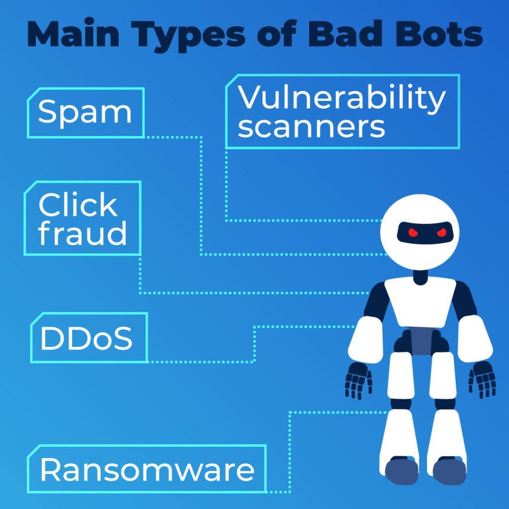 Main types of bad bots