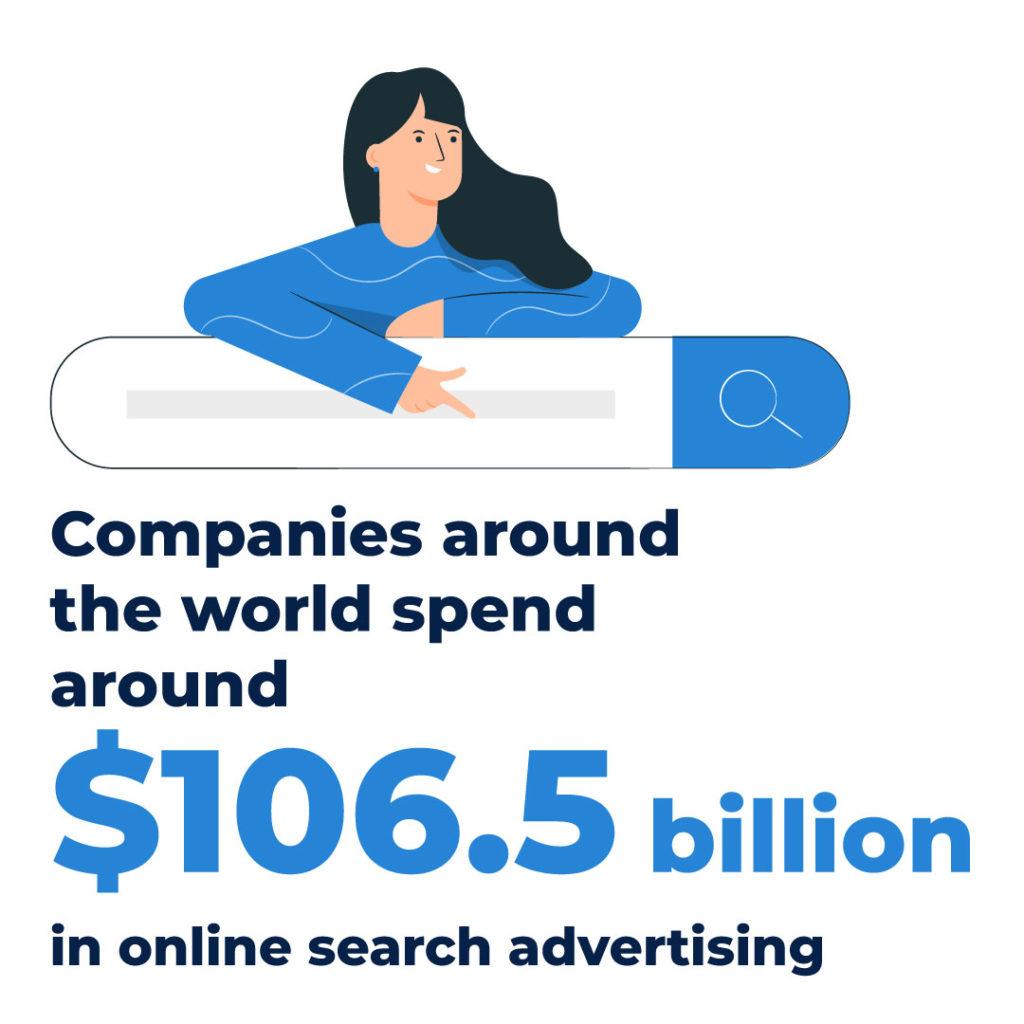 worldwide ad spend 2020
