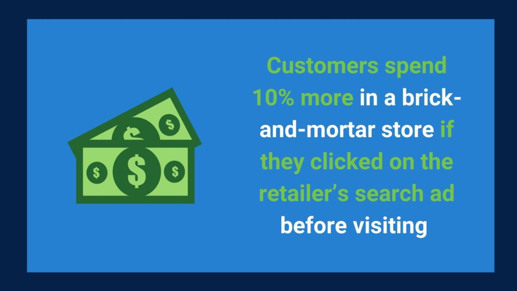Google Ads for brick and mortar stores