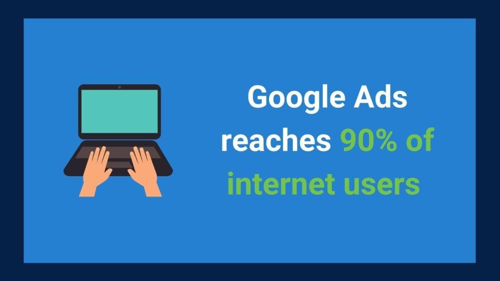 Google Ads reach statistics