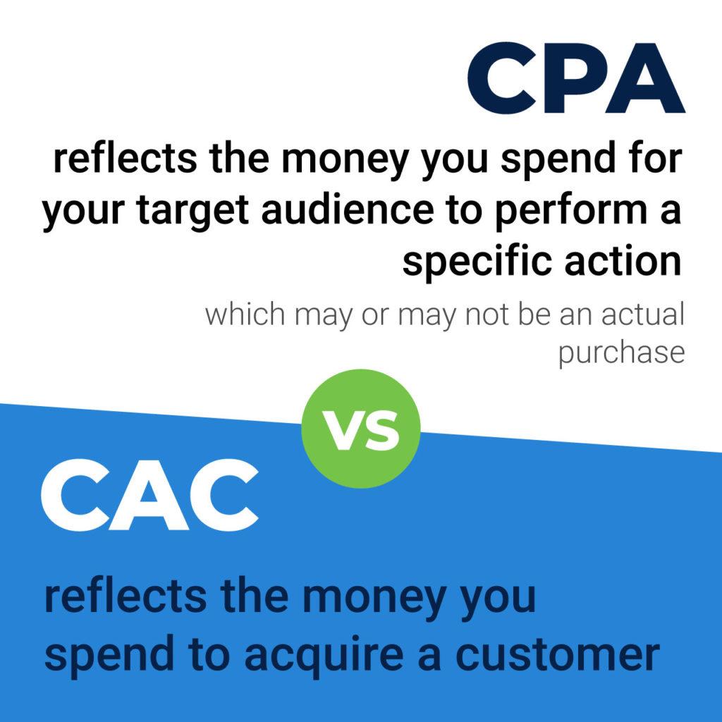 CPA vs CAC in 2021