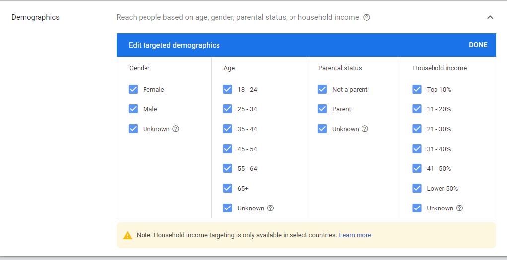Google Display Ads Demographics