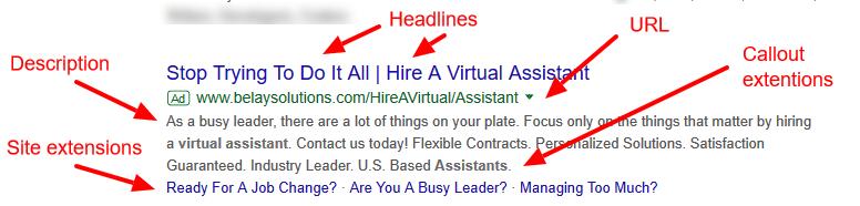 Google Ads copy components