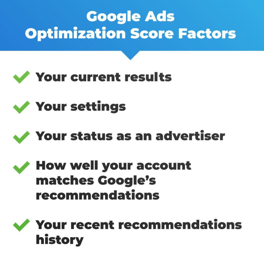 Google Optimization Score Factors