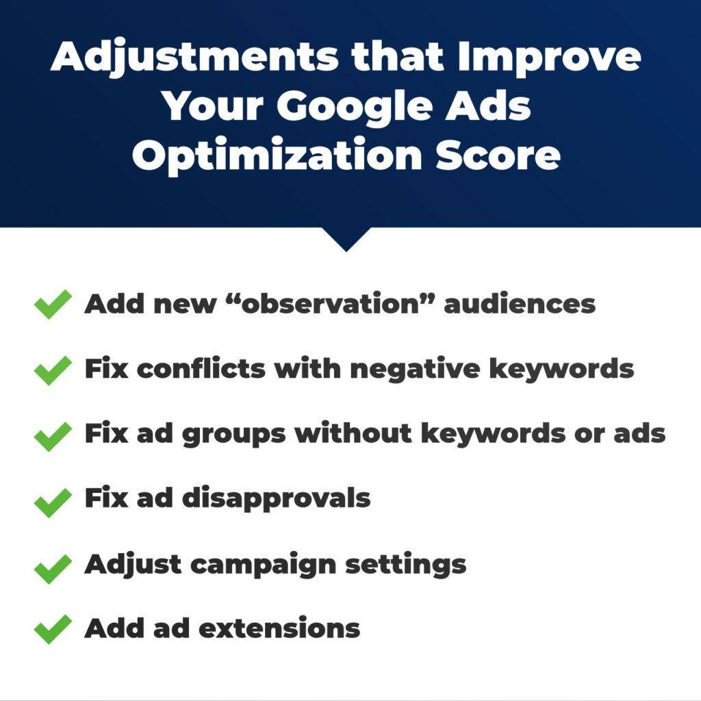 Improve Google Ads Optimization Score