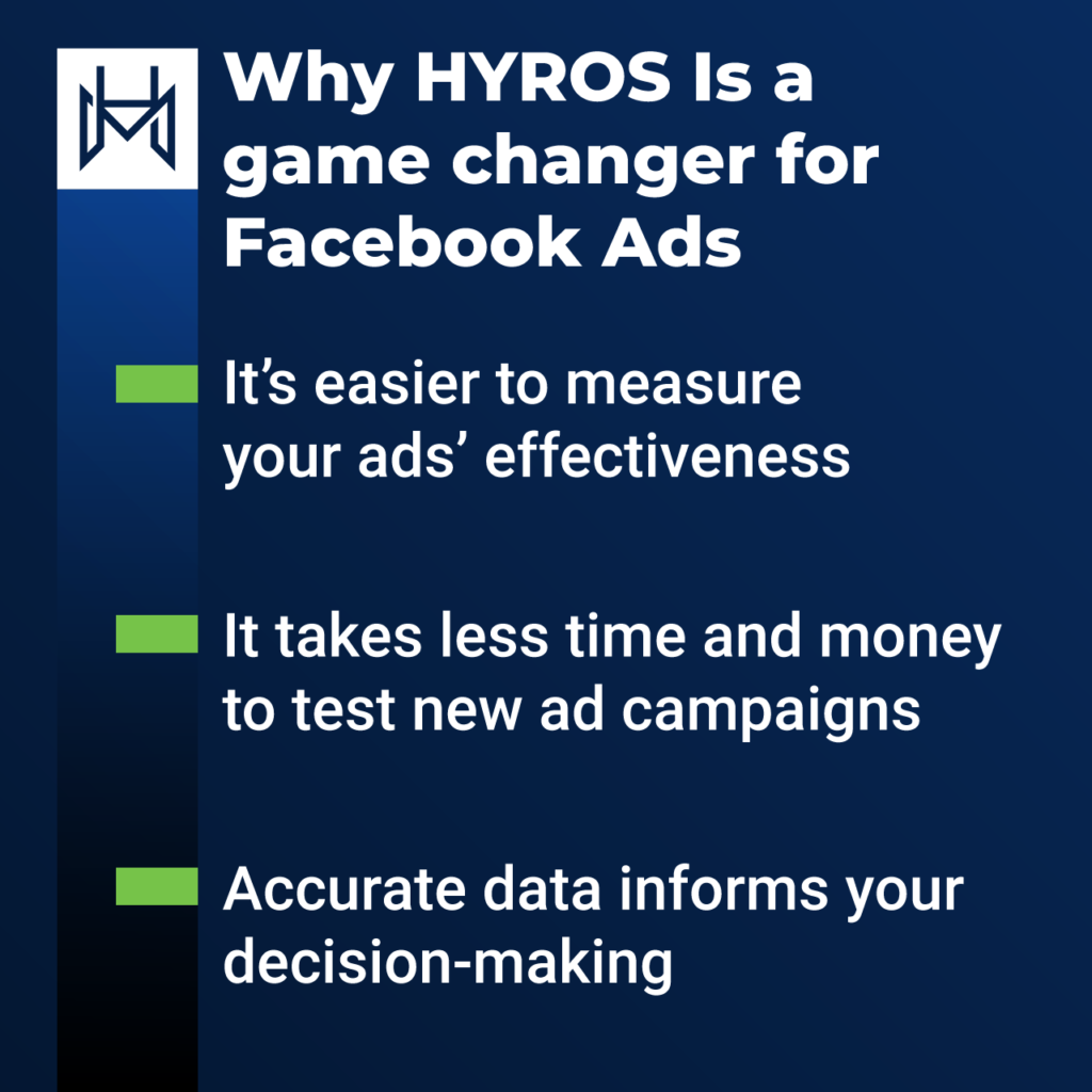 HYROS for Facebook Ads