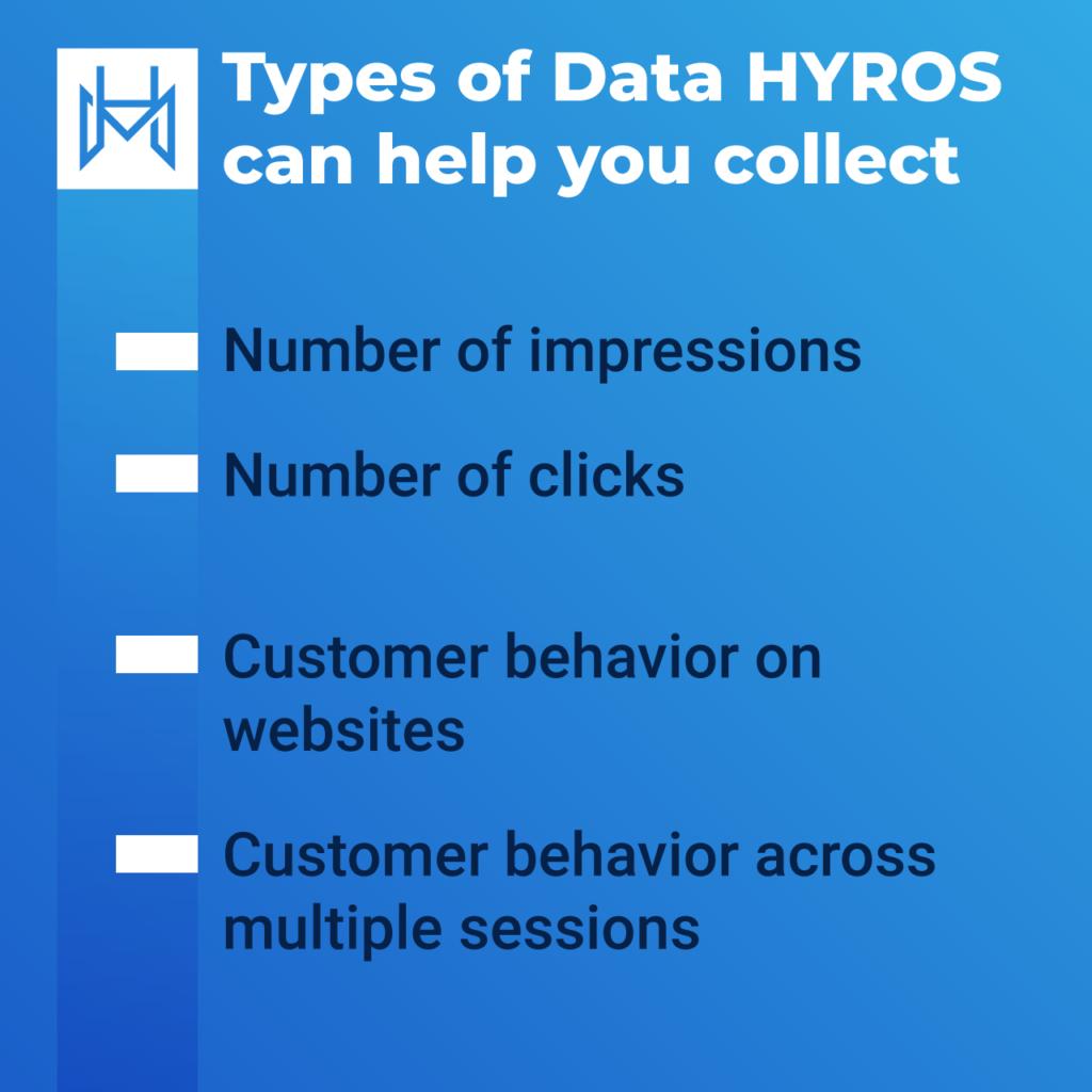 HYROS data