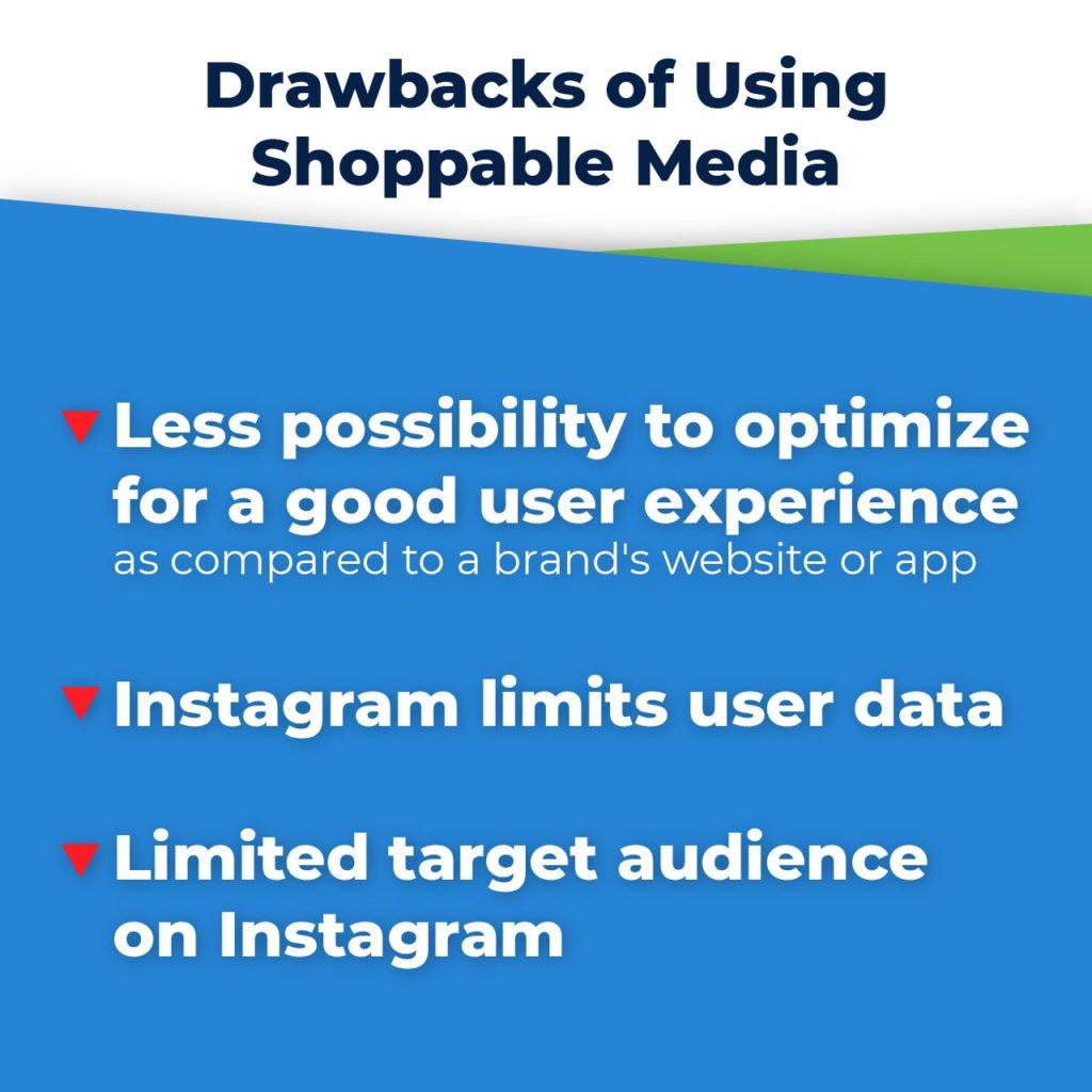 drawbacks of using shoppable media
