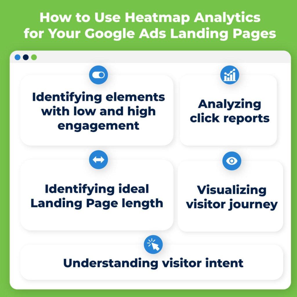 heatmap analytics uses