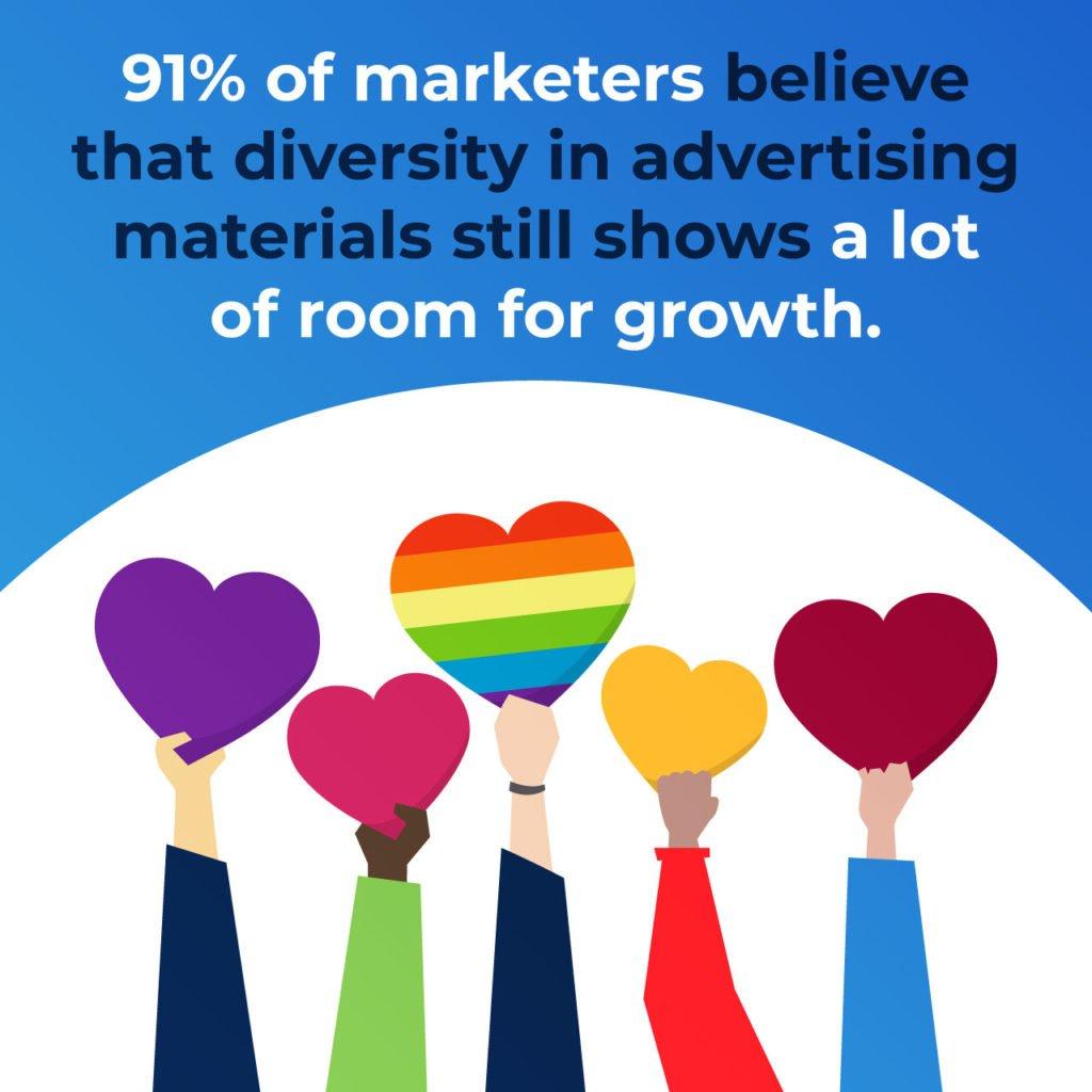 statistics diversity in advertising