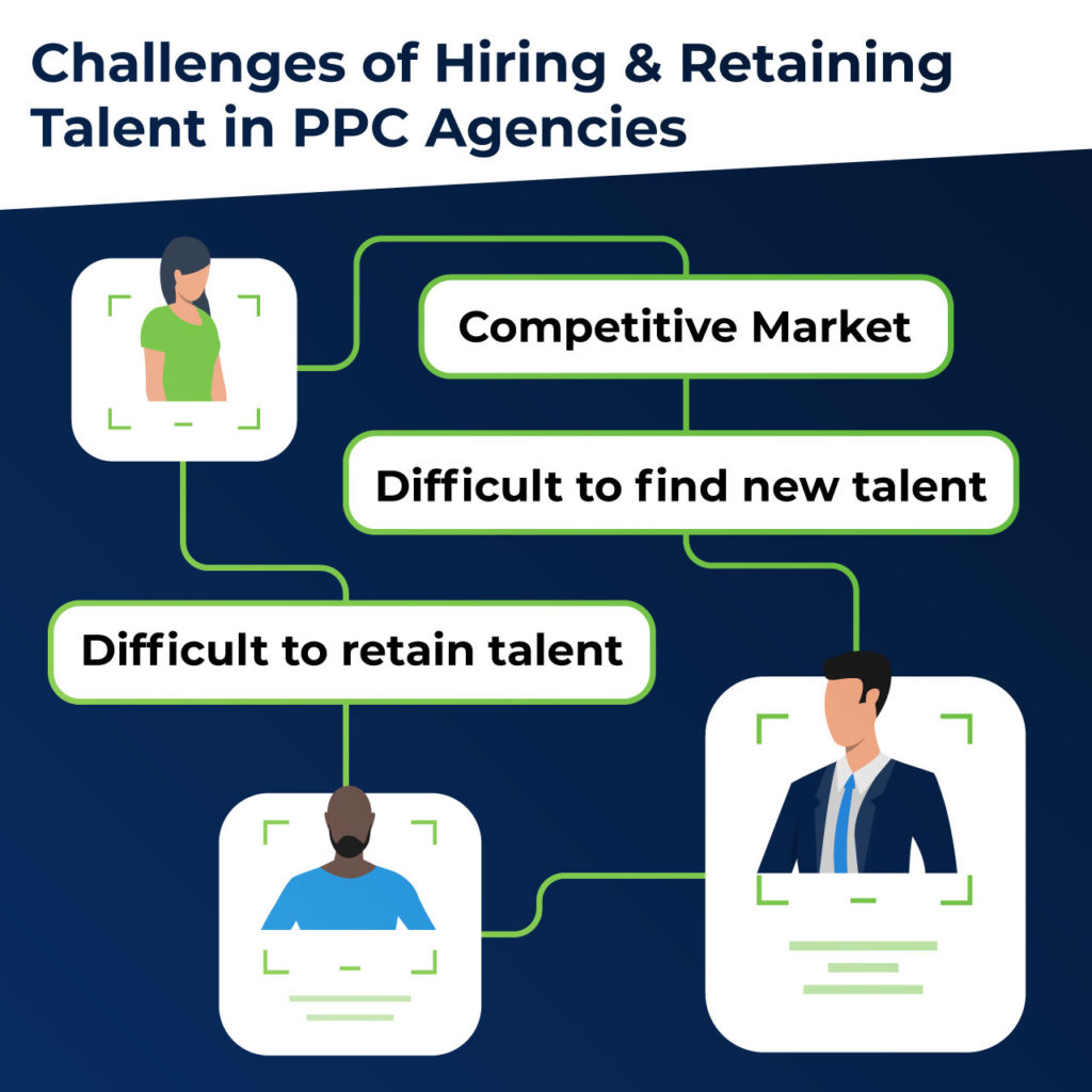 why attract and retain talent in a PPC agency