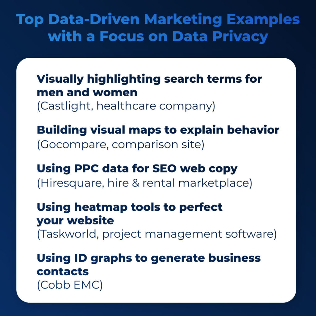 data-driven marketing examples