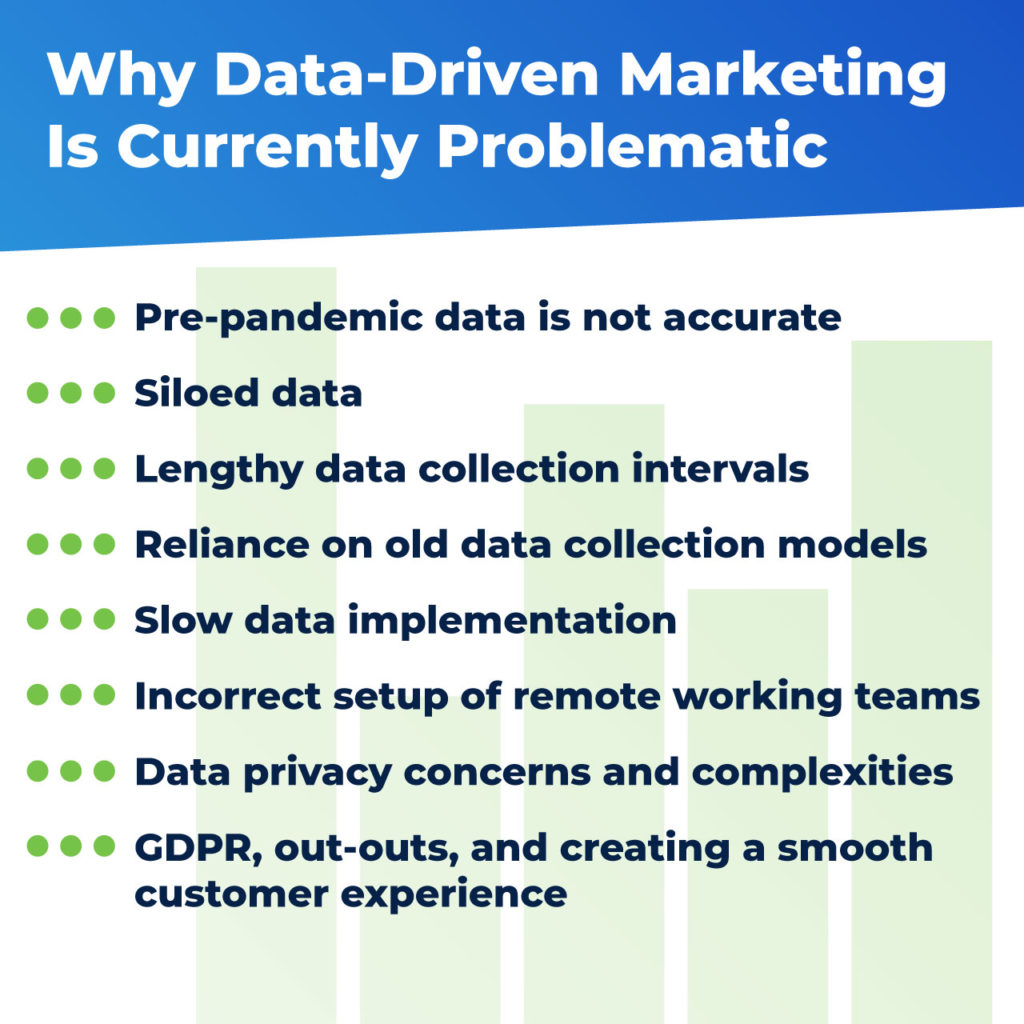issues with data-driven marketing
