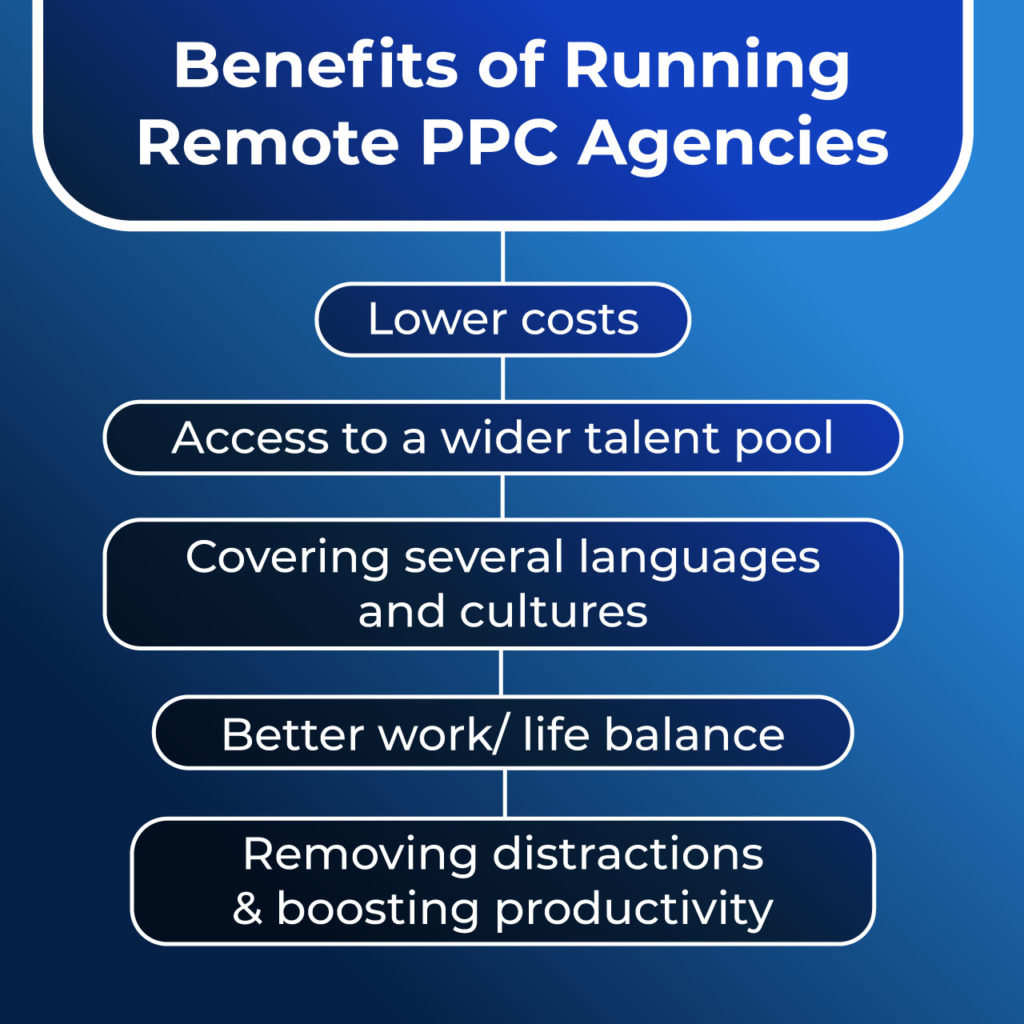 benefits of running remote PPC agencies
