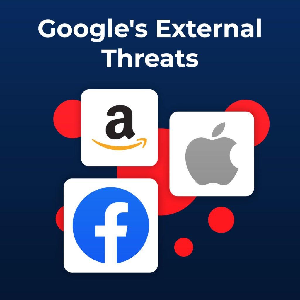 Google's external threats