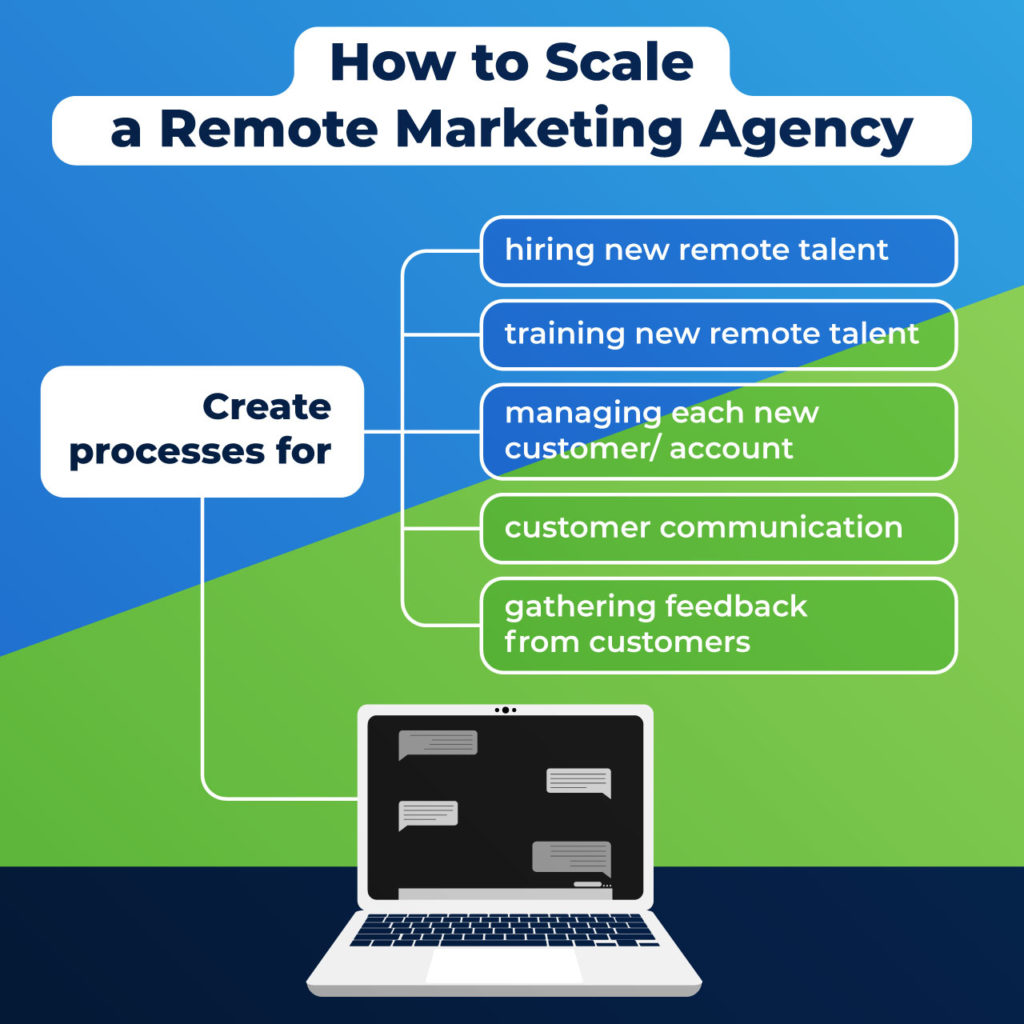 how to scale a remote marketing agency