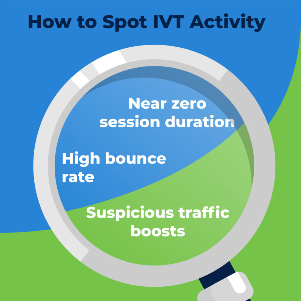 how to spot IVT activity