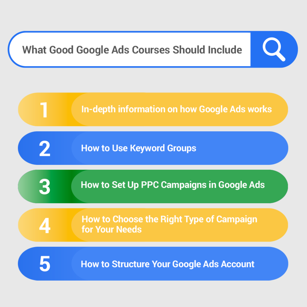 How to select the best Google Ads Courses & Training