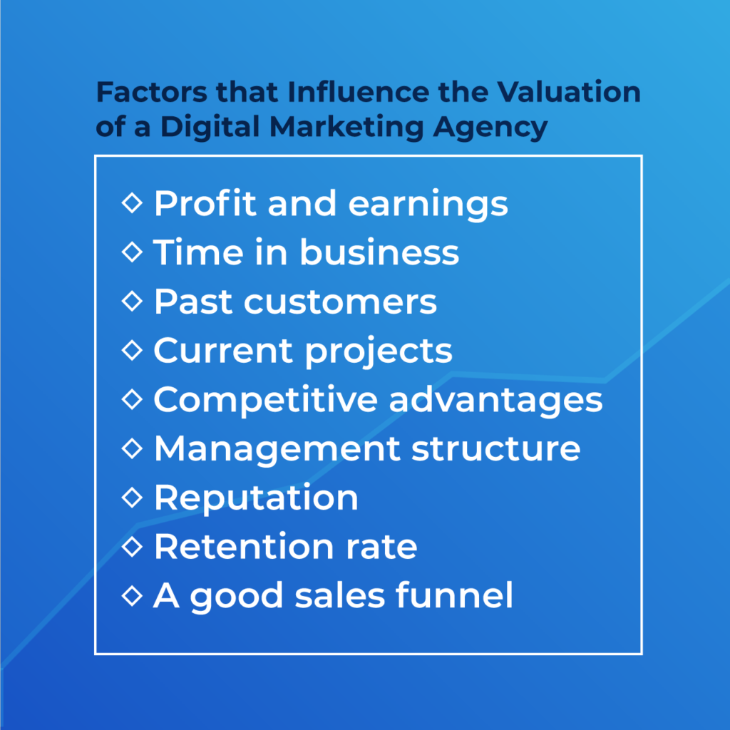 factors that influence the valuation of a digital marketing agency